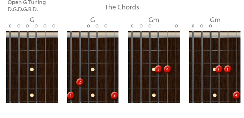 Open G Tuning | Chords